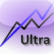 Ultra Portfolios - Real-Time Portfolio Monitor and Stock Tracker