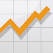 SmartChart - Stock Technical Analysis technical analysis training