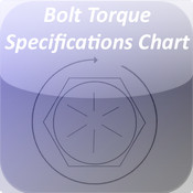 Bolt Torque Specifications Chart