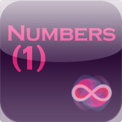 Numbers and Operations (1) – Number Sense/Whole Numbers/Integers from Elevated Math point numbers