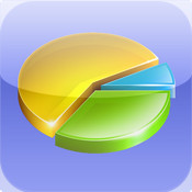 iGotCharts + Currency & Units Converter