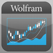 Stock Trader`s Professional Assistant
