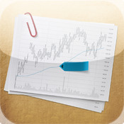 ChartIQ StockTwits Edition – Stock Charts and Technical Analysis technical analysis training