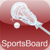 SportsBoard Lacrosse Scout