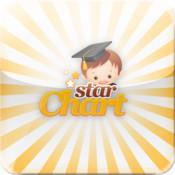 Star Chart Rewards for Kids.