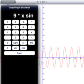 Graphing Calculator 图形计算器 use a graphing calculator