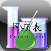 Smart periodic table