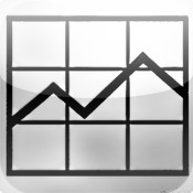 QuickChartsPro - Stock Market Charting Utility