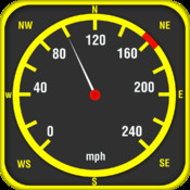 Speedometer With Speed Alert