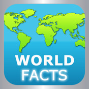 World Facts - Information and Maps on Over 250 World Entities