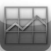 Financial Calculator for iPad