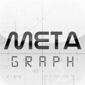 Free Graphing Calculator - Meta Lite