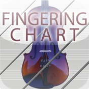 Violin/Fiddle Fingering Chart guitar fingering