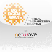 The real time marketing thinktank
