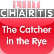 catcher in the rye litchart Test test test 10550 riverside drive toluca lake, ca 91602 818853-7835.