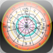 Astrology for Your Karma -- The Magic Ancient Chinese Astrology
