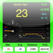 AudibleSpeed (GPS Speed Monitor) - CONTINUOUS AUDIBLE MONITORING of your current speed!!