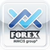 Учимся зарабатывать на forex