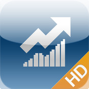 moneycontrol for iPad - Financial Markets and Business News