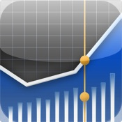 MicroStrategy Mobile for iPhone
