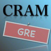 GRE Vocabulary Drill words