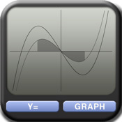RK-89: Symbolic Graphing Calculator use a graphing calculator