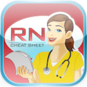RN Cheat Sheet: A Free Patient Care Clinical Reference for Nurses & Nursing Students