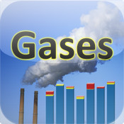 Climate Change Tracker (Greenhouse Gases)