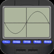 Curves ~ Grapher/Graphing Calculator use a graphing calculator