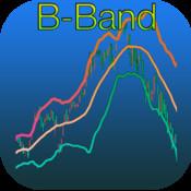 B-Band Stock ( Stocks Trending , Technical Indicator , Stock Market )