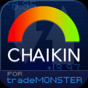 Chaikin Power Tools for tradeMONSTER jv16 power tools