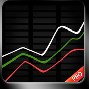 iStock Ticker Pro - Stock Notifications on Your Home Screen