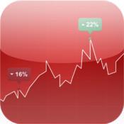Forex Analysis Free technical analysis training