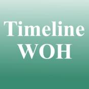 Timeline WOH timeline