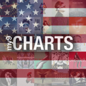 my9 US music charts
