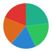 Survey Clicker
