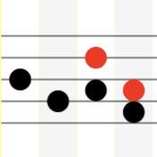 Musical Ears musical