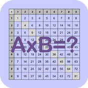 Multiplication Basics Trainer