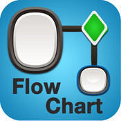 Diagram Touch - Create FlowChart & Diagram Design & Mindmapping