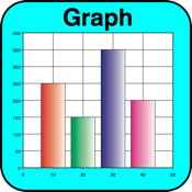 Graph vb graph with recordset