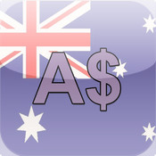 Activity Using Coins and Notes to Count out Money ( Australian Money  )