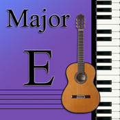 Learn Music Major Scale Notes: Key of B major