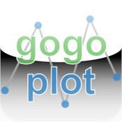 GoGoPlot