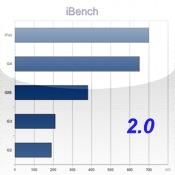 iBench history of performance art