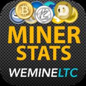 Coin Miner Stats: WeMineLTC Litecoin Tracker