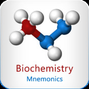 Biochemistry Mnemonics – Metabolism, Nucleic Acid Synthesis & Replication, Nutrition, Pathology, Protein Synthesis, and much more synthesis