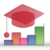 SchoolChart-behavior chart and progress report in stack chart java chart application