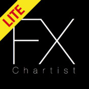 FXChartist Lite - Forex Charts and Forex Technical Analysis technical analysis training