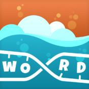 Word Laboratory laboratory basic inventory