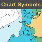 NAUTICAL CHART SYMBOLS & ABBREVIATIONS symbols